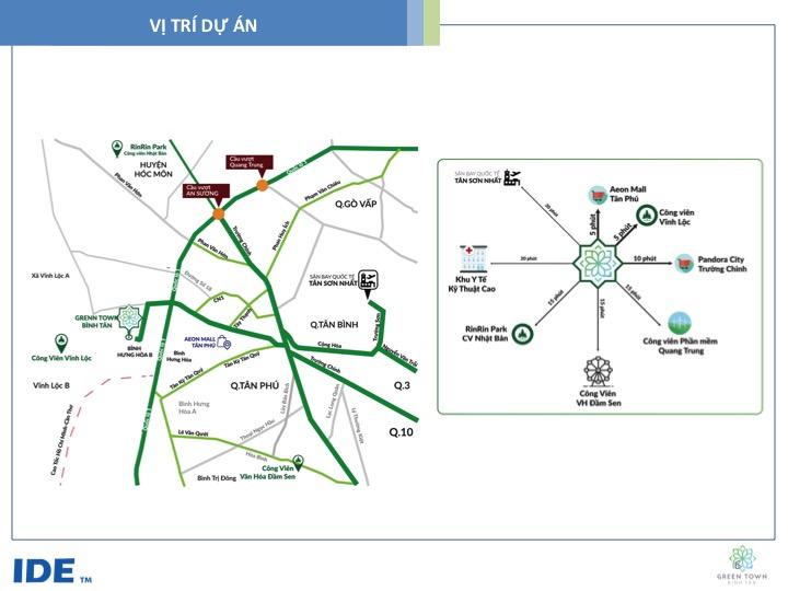 vi-tri-du-an-green-town